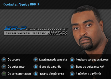 Map BR-Performance Guadeloupe